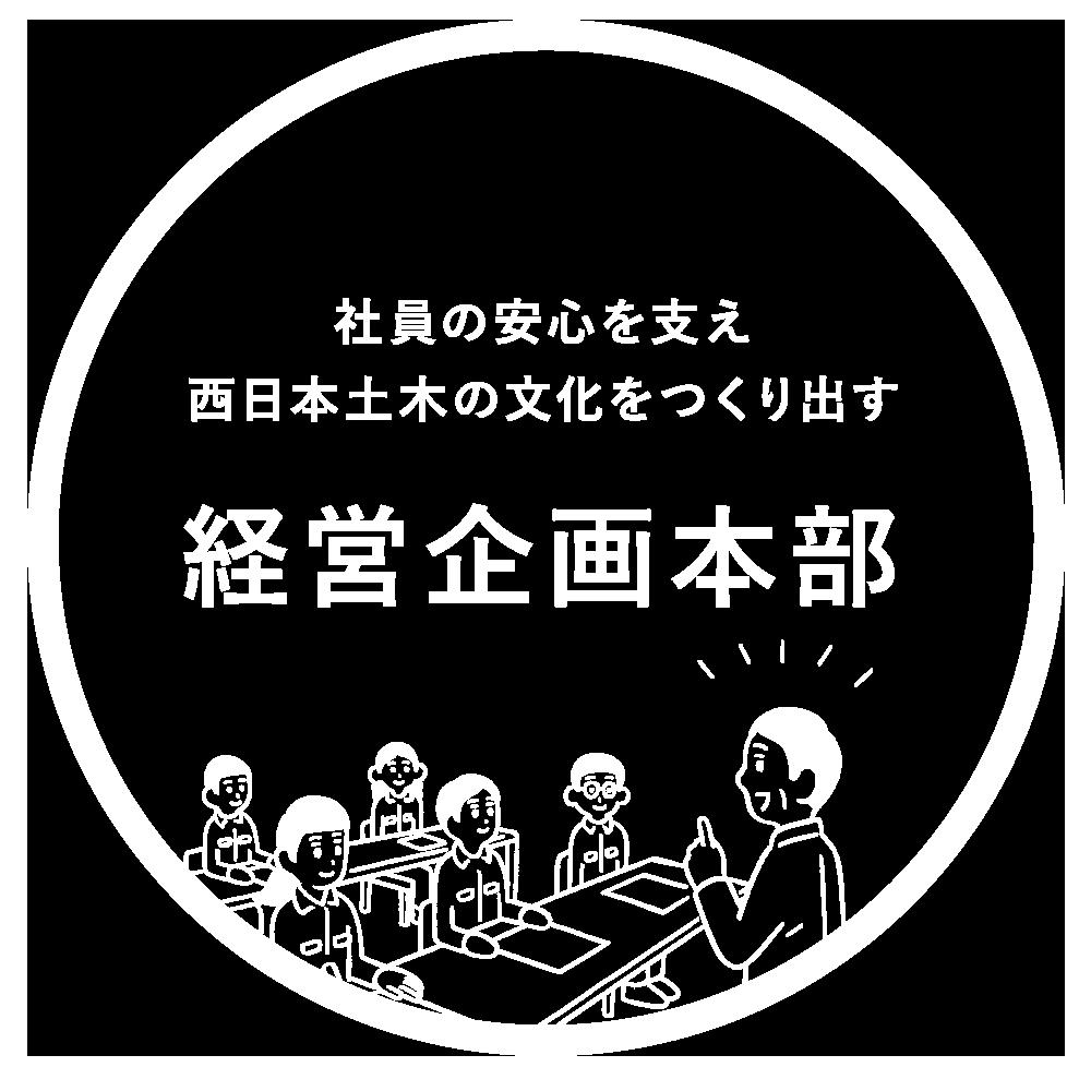 経営企画本部